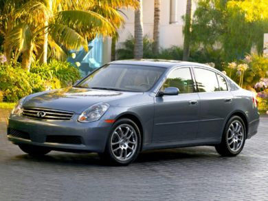 2006 infiniti g35x styles features highlights. Black Bedroom Furniture Sets. Home Design Ideas
